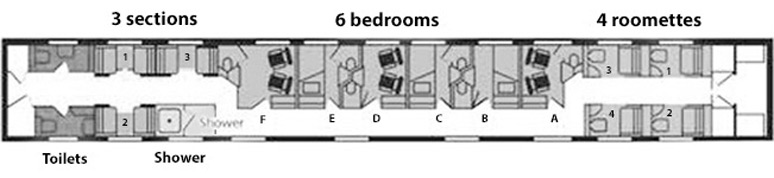 Layout of a Manor class sleeping-car on VIA Rail's Toronto-Vancouver train