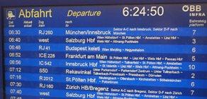 维也纳的火车出发屏幕