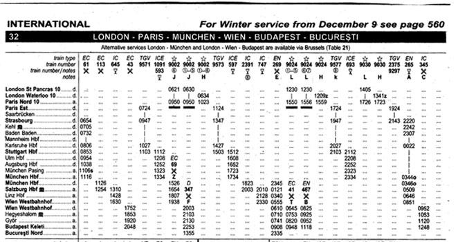 The European Rail Timetable Buy Online 163 15 99