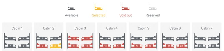 Choosing your seat or berth on the train