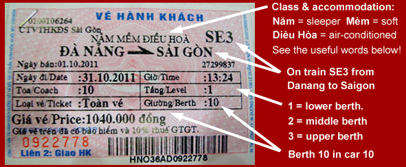 Vietnam train ticket